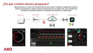 akonet-cloud-akodata