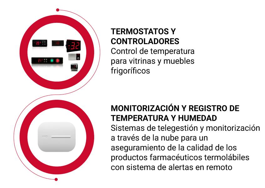 refrigeracion-comercial-farmacia-mercado